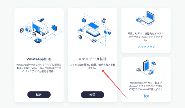 Android iPhone 電話 帳